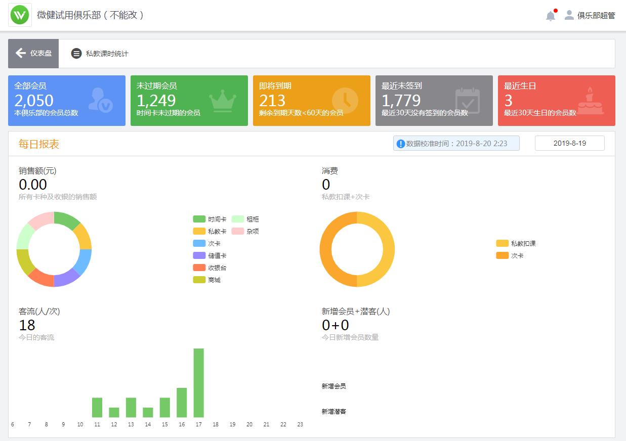 微健健身房管理软经营数据统计